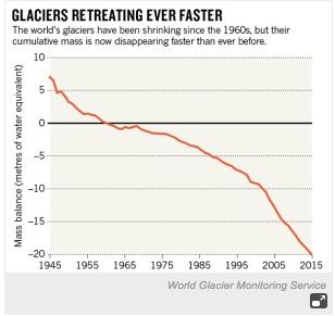 Rewtrait glaciaire 2015-08-28 à 21.55.35