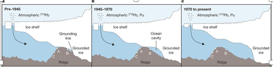 Pline glacier_image