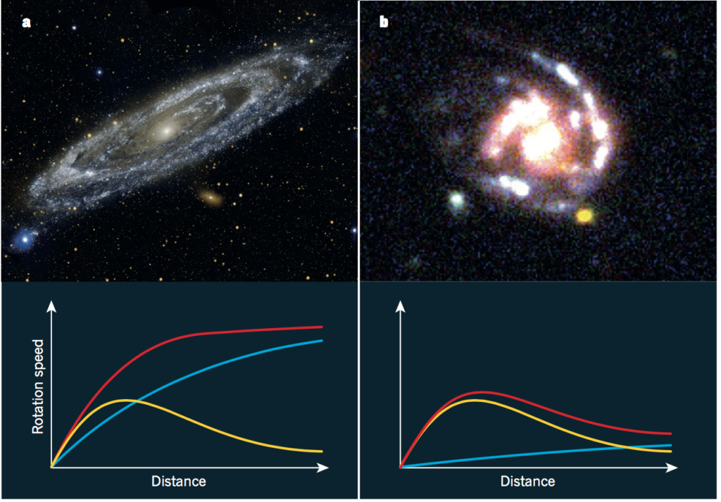 Distant galaxies Nature fig. comment 160317